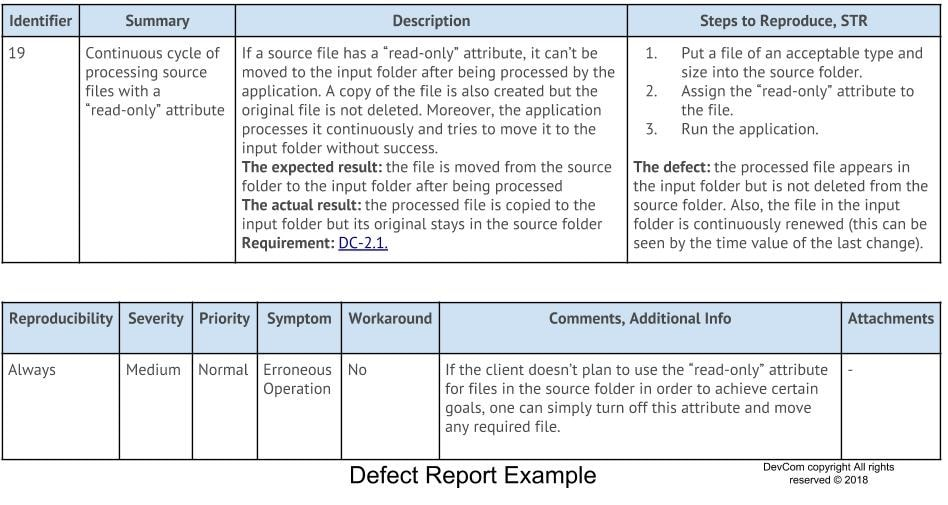 QA Documentation - Defect Report Example