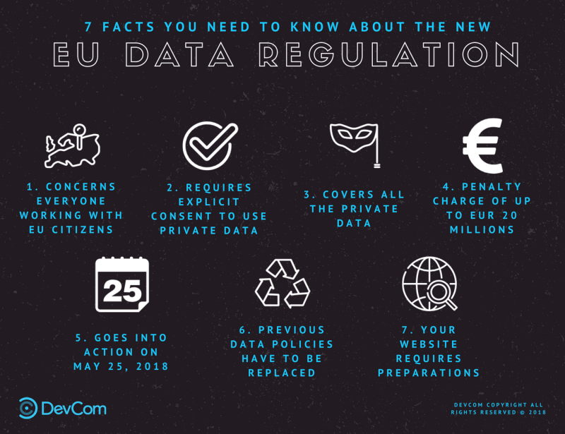 EU-DATA-regulation-facts