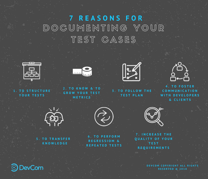 Reasons-for-documenting-your-test-cases