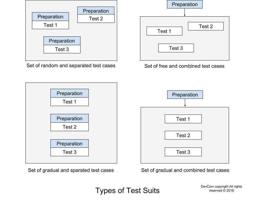 Types-of-Test-Suits-2-min