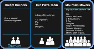 DevCom-Dedicated-Development-Team