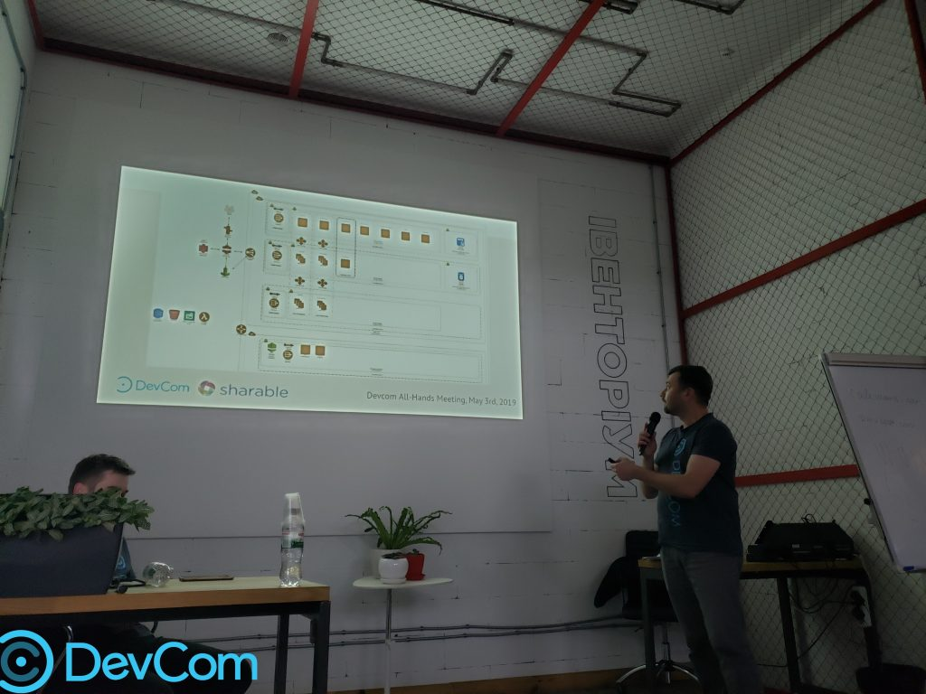 DevCom software development company all-hands meeting in Lviv office