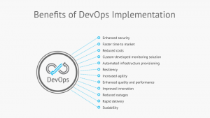 Benefits of DevOps Implementation