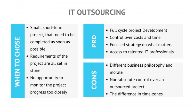 IT Outsourcing - Devcom