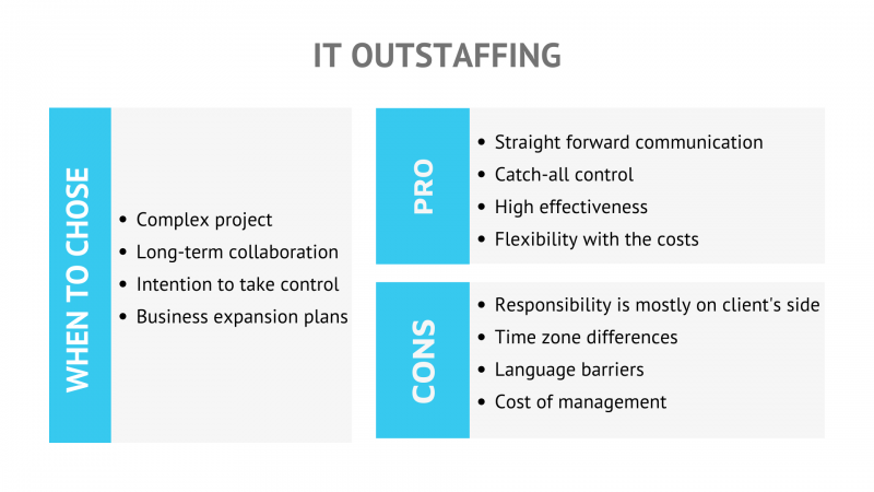 IT Outstaffing - DevCom
